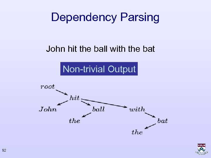 Dependency Parsing John hit the ball with the bat Non-trivial Output 92