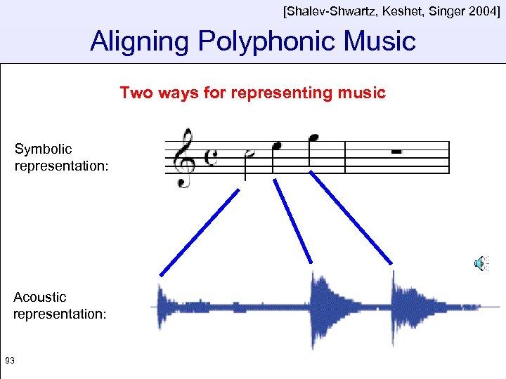 [Shalev-Shwartz, Keshet, Singer 2004] Aligning Polyphonic Music Two ways for representing music Symbolic representation: