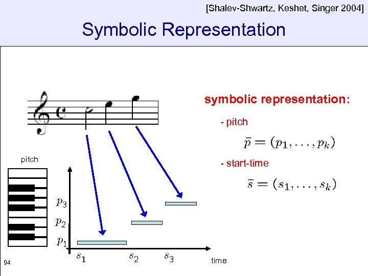 [Shalev-Shwartz, Keshet, Singer 2004] Symbolic Representation symbolic representation: - pitch 94 - start-time