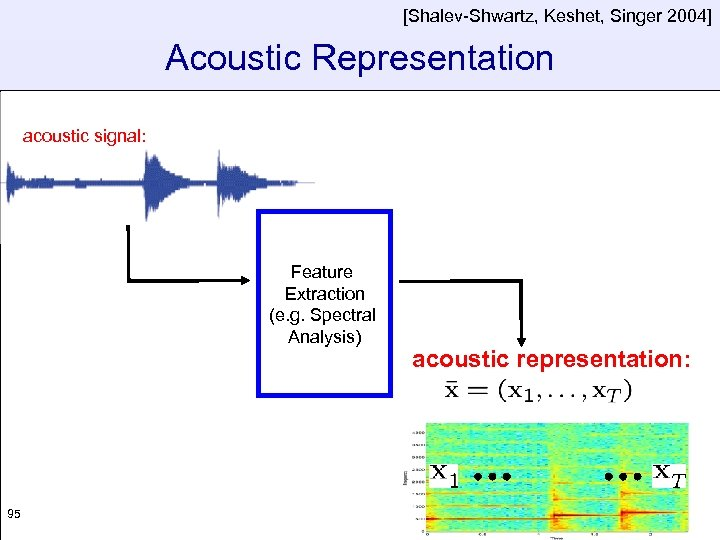 [Shalev-Shwartz, Keshet, Singer 2004] Acoustic Representation acoustic signal: Feature Extraction (e. g. Spectral Analysis)
