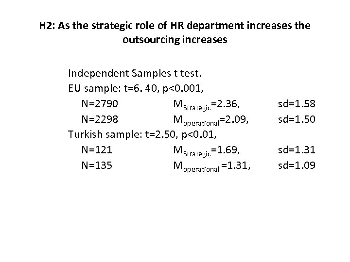 H 2: As the strategic role of HR department increases the outsourcing increases Independent