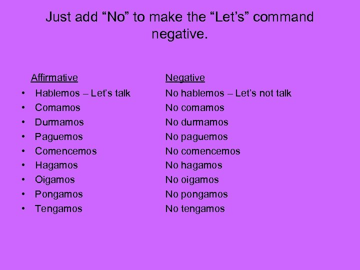 "Just add ""No"" to make the ""Let's"" command negative. Affirmative • • • Hablemos"