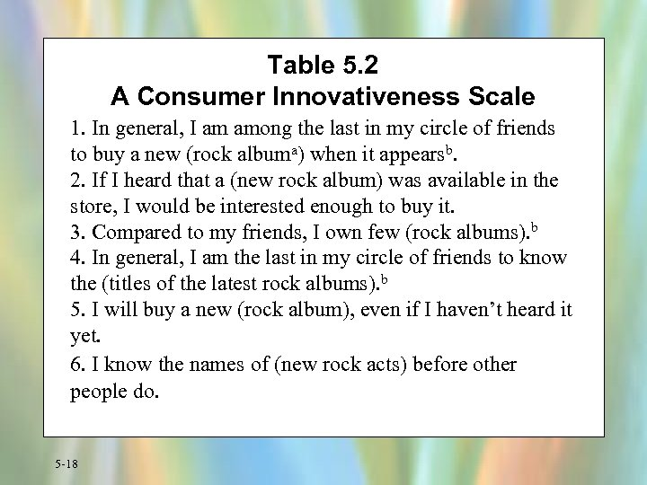 Table 5. 2 A Consumer Innovativeness Scale 1. In general, I am among the