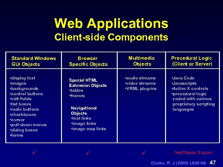 Web Applications Client-side Components Standard Windows GUI Objects • display text • images •