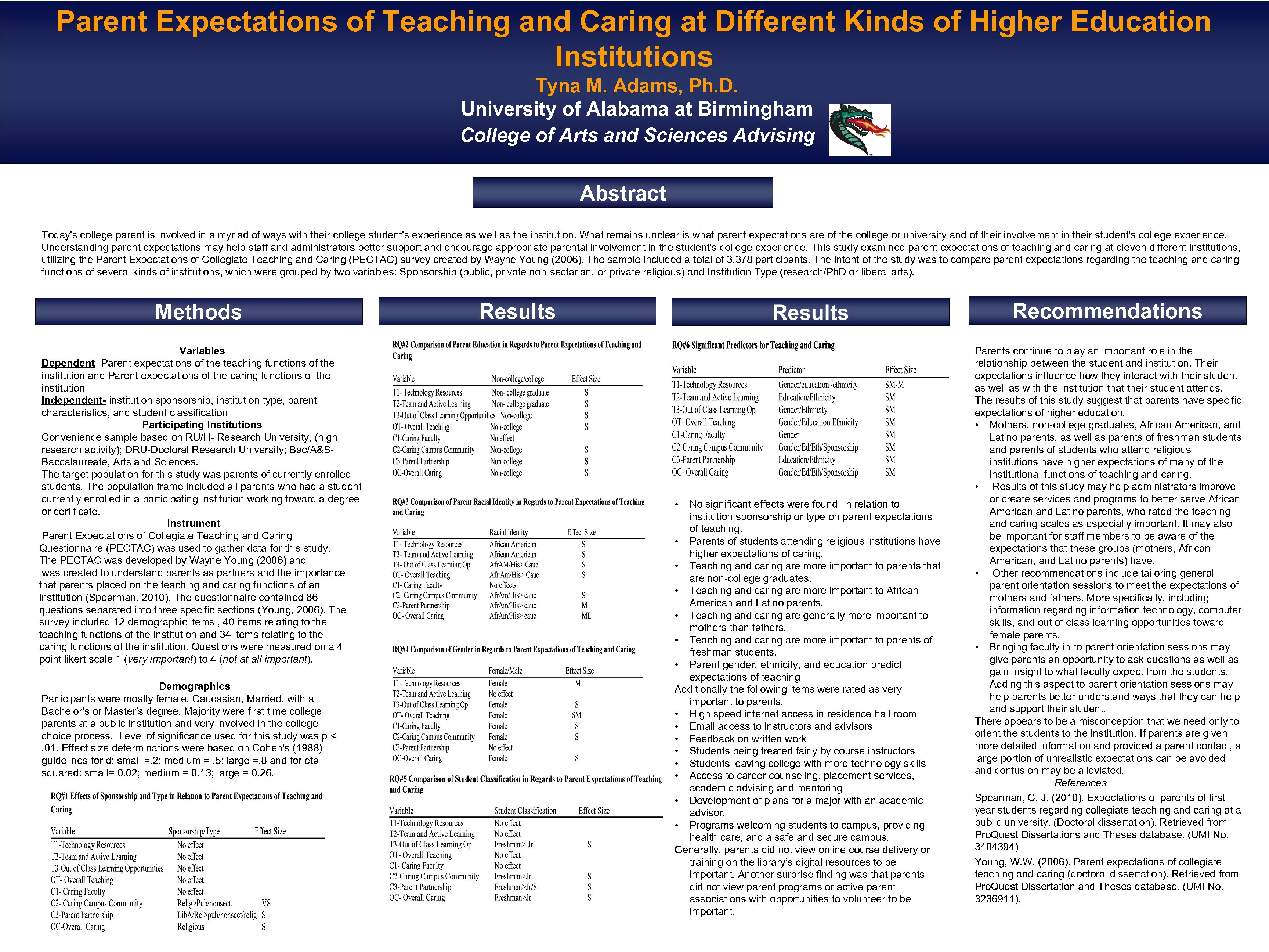 Parent Expectations of Teaching and Caring at Different Kinds of Higher Education Institutions Tyna