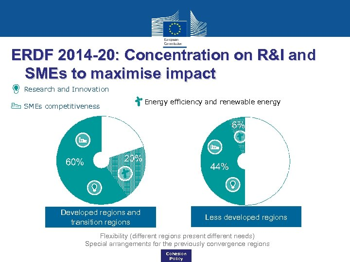 ERDF 2014 -20: Concentration on R&I and SMEs to maximise impact Research and Innovation