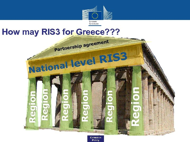 How may RIS 3 for Greece? ? ? ent agreem rship Partne Cohesion Policy
