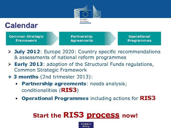 Calendar Common Strategic Framework Partnership Agreements Operational Programmes Ø July 2012: Europe 2020: Country