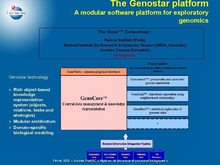 The Genostar platform A modular software platform for exploratory genomics The Geno*™ Consortium :