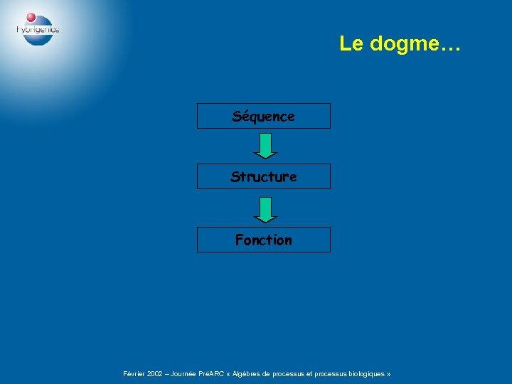 Le dogme… Séquence Structure Fonction Février 2002 – Journée PréARC « Algèbres de processus