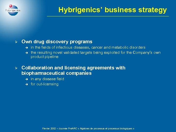 Hybrigenics' business strategy Ø Own drug discovery programs è è Ø in the fields