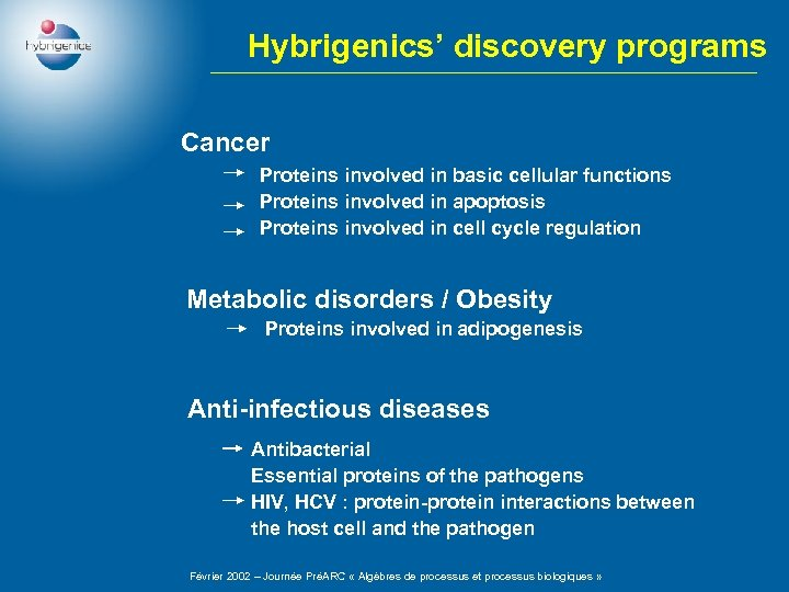 Hybrigenics' discovery programs Cancer Proteins involved in basic cellular functions Proteins involved in apoptosis