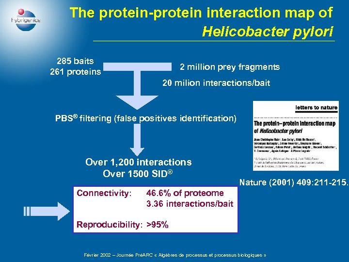 The protein-protein interaction map of Helicobacter pylori 285 baits 261 proteins 2 million prey