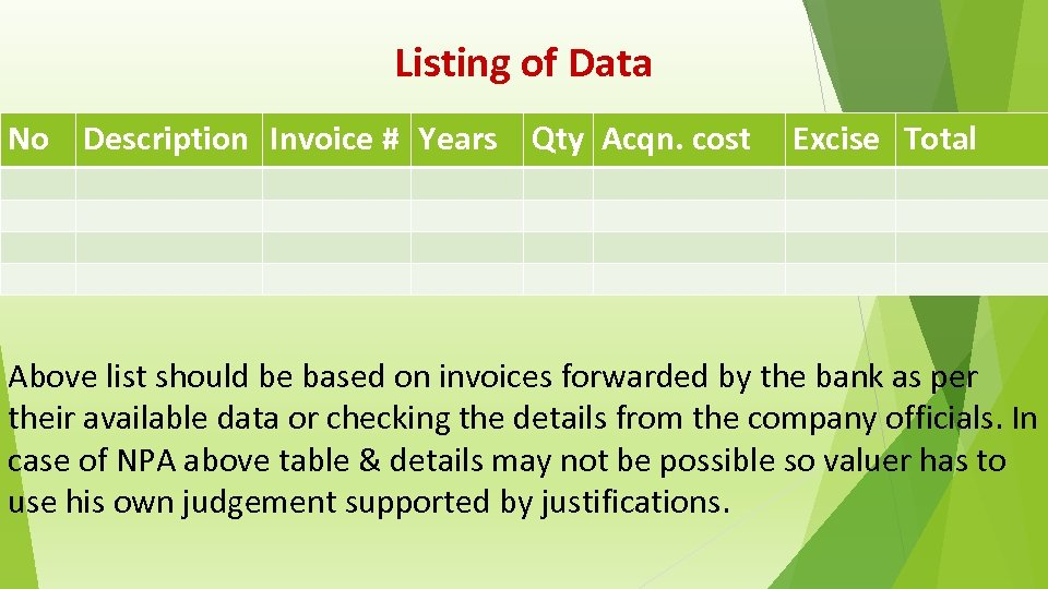 Listing of Data No Description Invoice # Years Qty Acqn. cost Excise Total Above