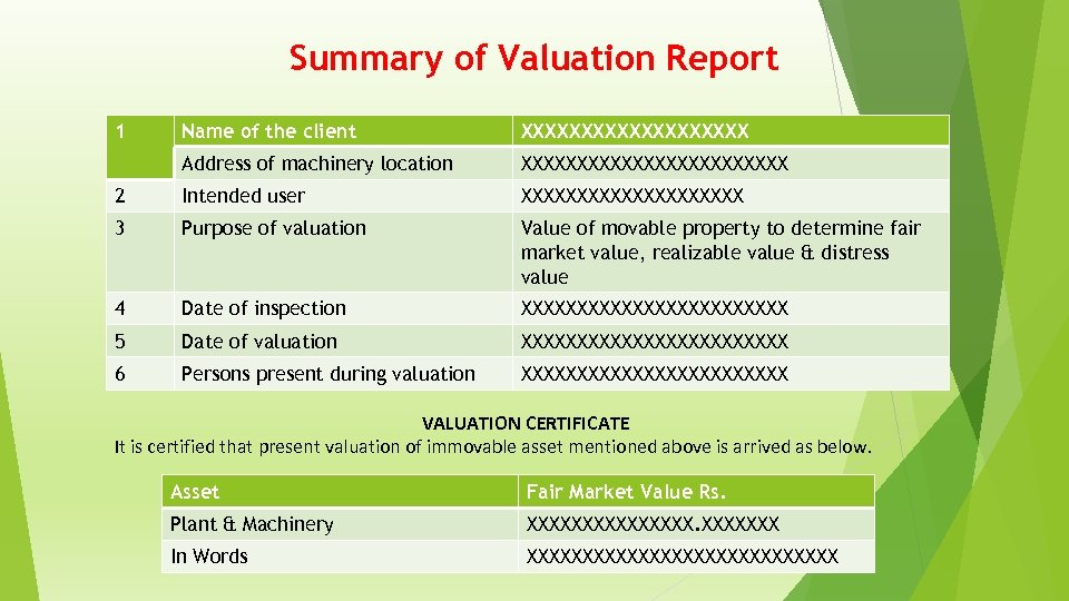 Summary of Valuation Report 1 Name of the client XXXXXXXXXX Address of machinery location