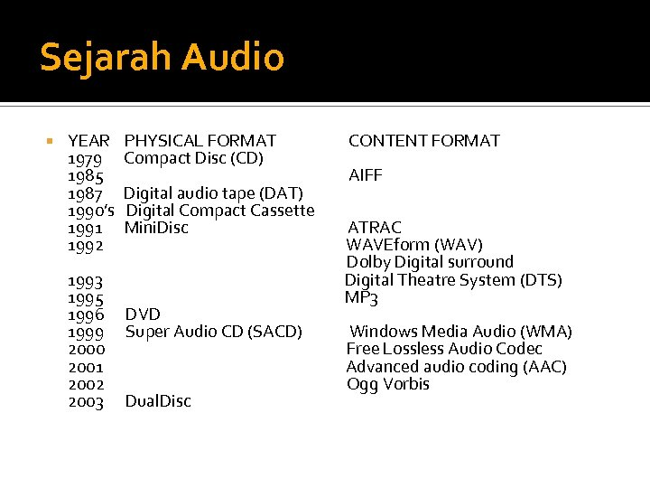 Sejarah Audio YEAR PHYSICAL FORMAT CONTENT FORMAT 1979 Compact Disc (CD) 1985 AIFF 1987