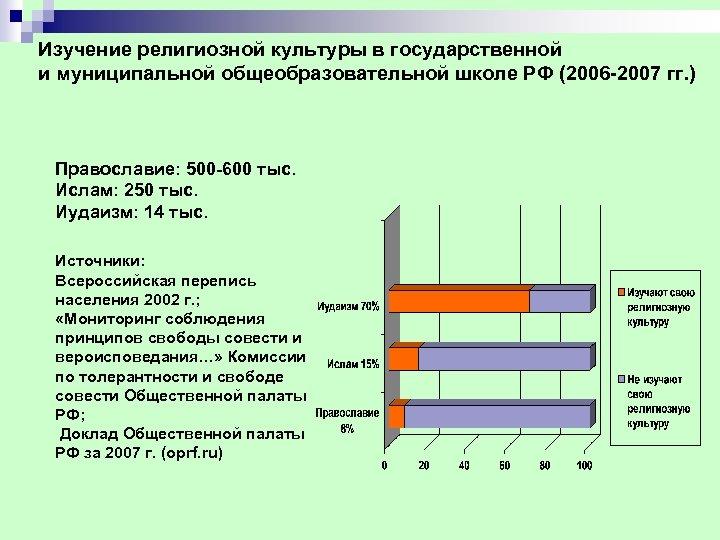 Изучение религиозной культуры в государственной и муниципальной общеобразовательной школе РФ (2006 2007 гг. )