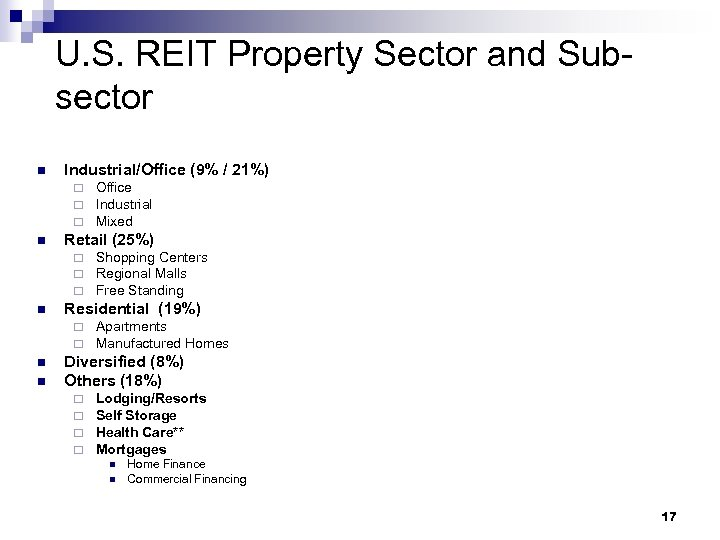 U. S. REIT Property Sector and Subsector n Industrial/Office (9% / 21%) ¨ ¨