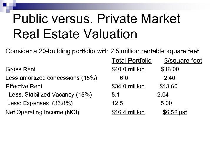 Public versus. Private Market Real Estate Valuation Consider a 20 -building portfolio with 2.