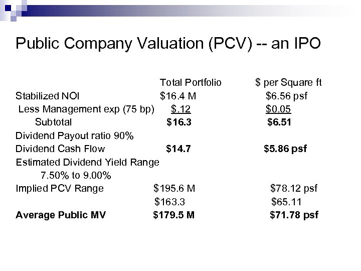 Public Company Valuation (PCV) -- an IPO Total Portfolio Stabilized NOI $16. 4 M