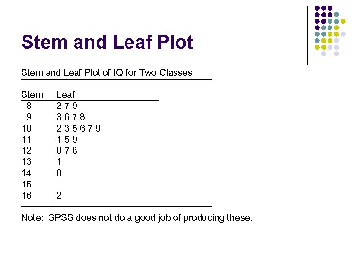 Stem and Leaf Plot of IQ for Two Classes Stem 8 9 10 11