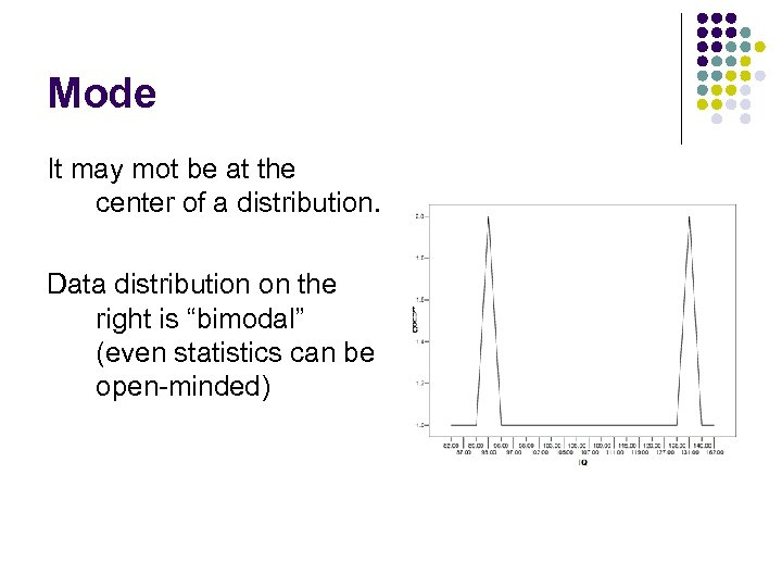 Mode It may mot be at the center of a distribution. Data distribution on