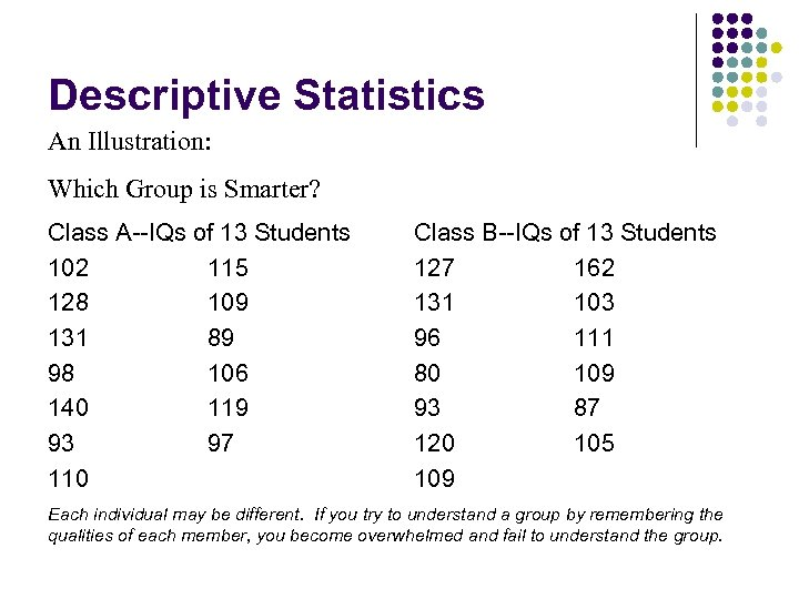Descriptive Statistics An Illustration: Which Group is Smarter? Class A--IQs of 13 Students 102