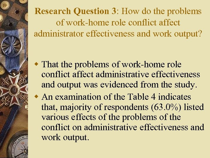Research Question 3: How do the problems of work-home role conflict affect administrator effectiveness