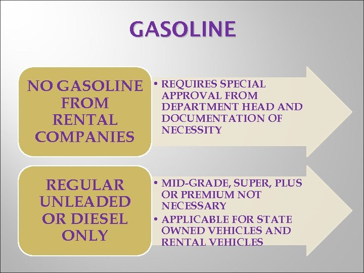 GASOLINE NO GASOLINE FROM RENTAL COMPANIES • REQUIRES SPECIAL APPROVAL FROM DEPARTMENT HEAD AND