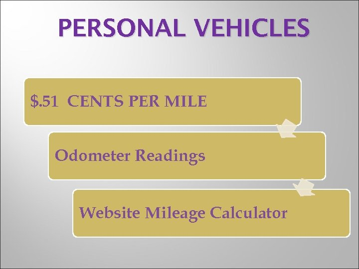 PERSONAL VEHICLES $. 51 CENTS PER MILE Odometer Readings Website Mileage Calculator