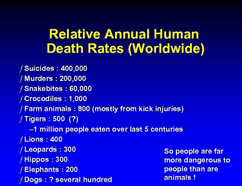 Relative Annual Human Death Rates (Worldwide) ƒ Suicides : 400, 000 ƒ Murders :