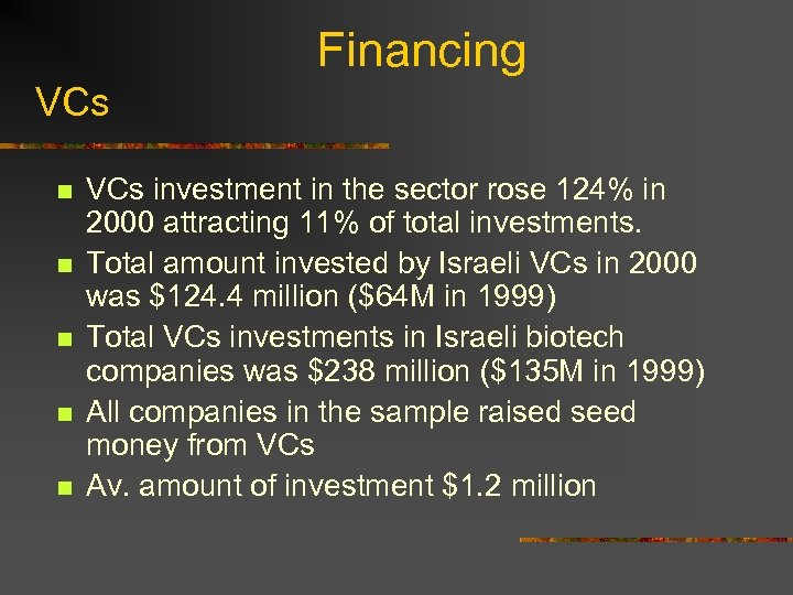 Financing VCs n n n VCs investment in the sector rose 124% in 2000