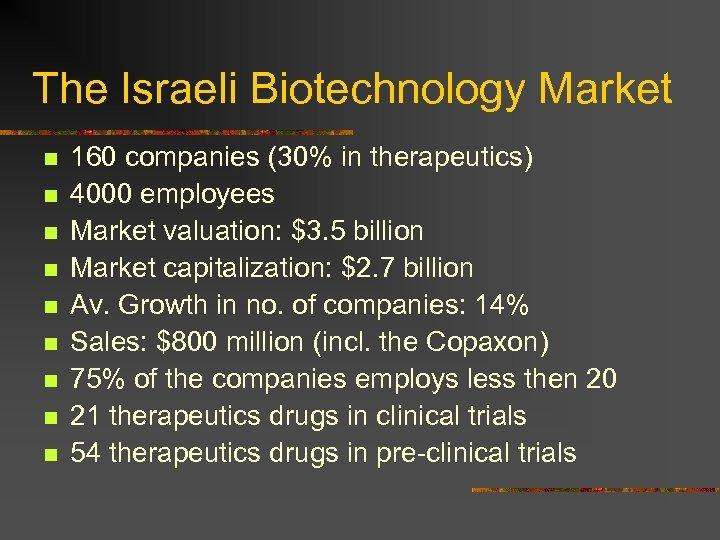 The Israeli Biotechnology Market n n n n n 160 companies (30% in therapeutics)