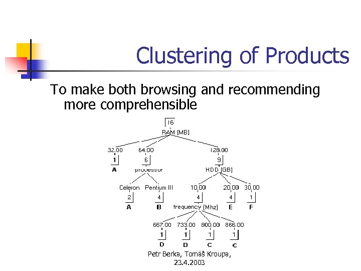 Clustering of Products To make both browsing and recommending more comprehensible Petr Berka, Tomáš