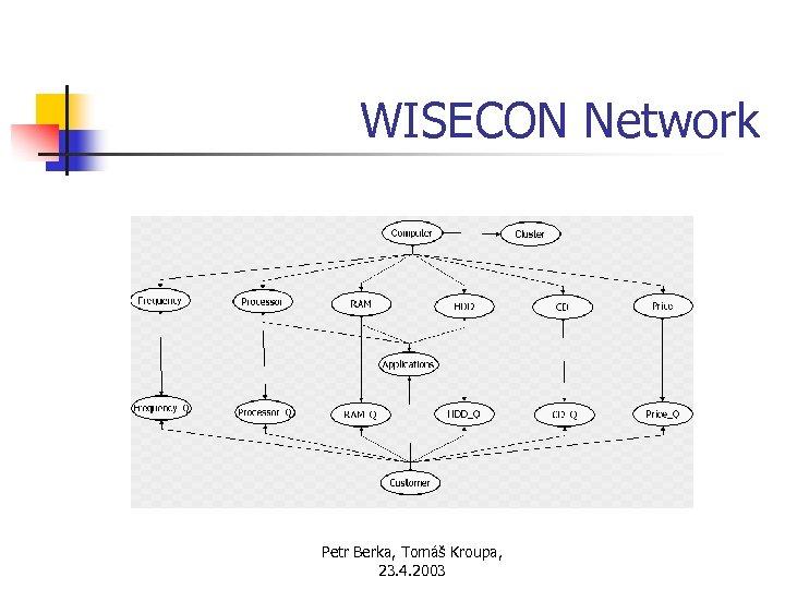 WISECON Network Petr Berka, Tomáš Kroupa, 23. 4. 2003