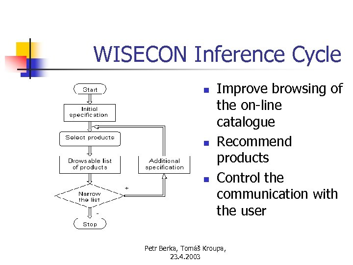 WISECON Inference Cycle n n n Improve browsing of the on-line catalogue Recommend products