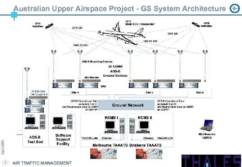 April 2004 Australian Upper Airspace Project - GS System Architecture 5 AIR TRAFFIC MANAGEMENT