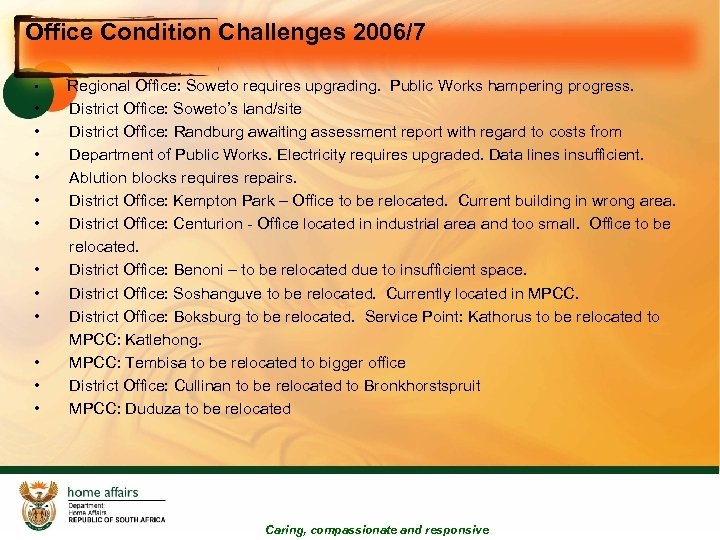 Office Condition Challenges 2006/7 • • • • Regional Office: Soweto requires upgrading. Public