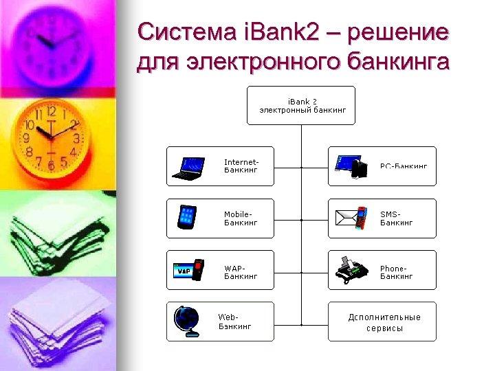 Система i. Bank 2 – решение для электронного банкинга