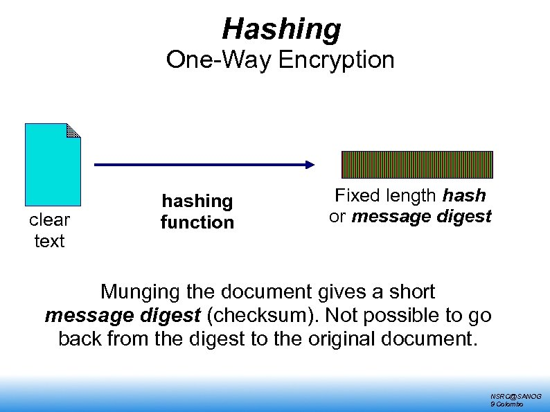 Hashing One-Way Encryption clear text hashing function Fixed length hash or message digest Munging