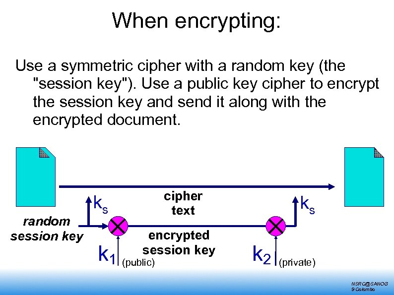 When encrypting: Use a symmetric cipher with a random key (the