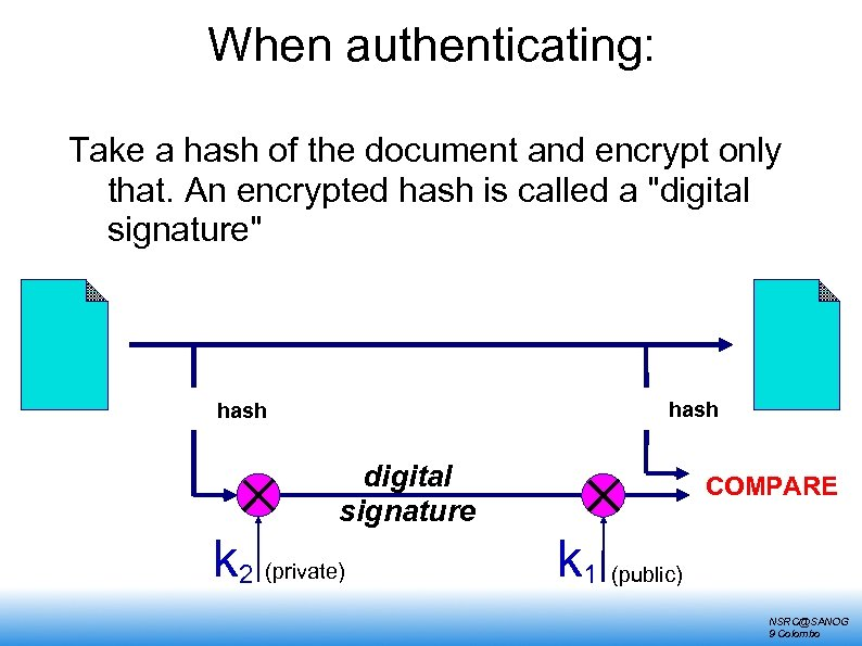 When authenticating: Take a hash of the document and encrypt only that. An encrypted