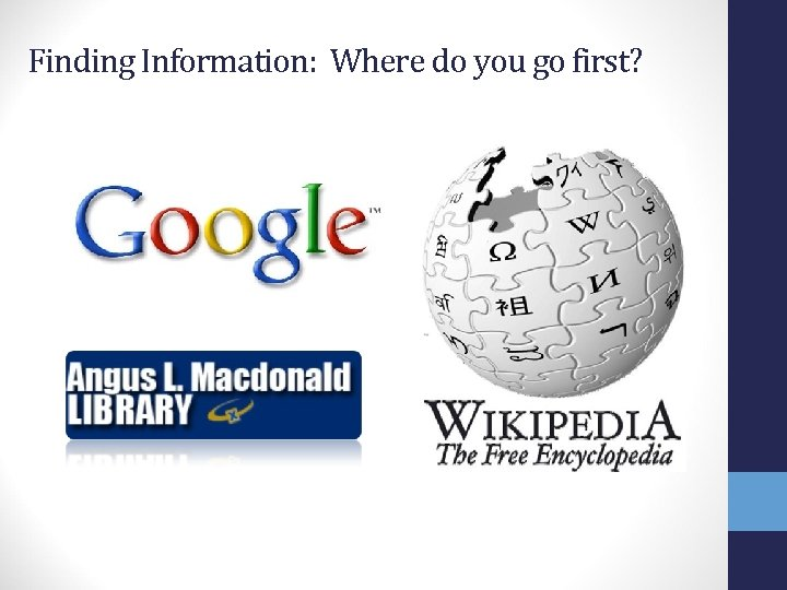 Finding Information: Where do you go first?