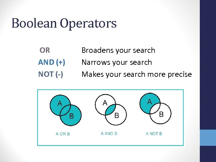 Boolean Operators OR AND (+) NOT (-) Broadens your search Narrows your search Makes