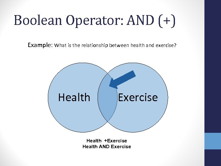 Boolean Operator: AND (+) Example: What is the relationship between health and exercise? Health