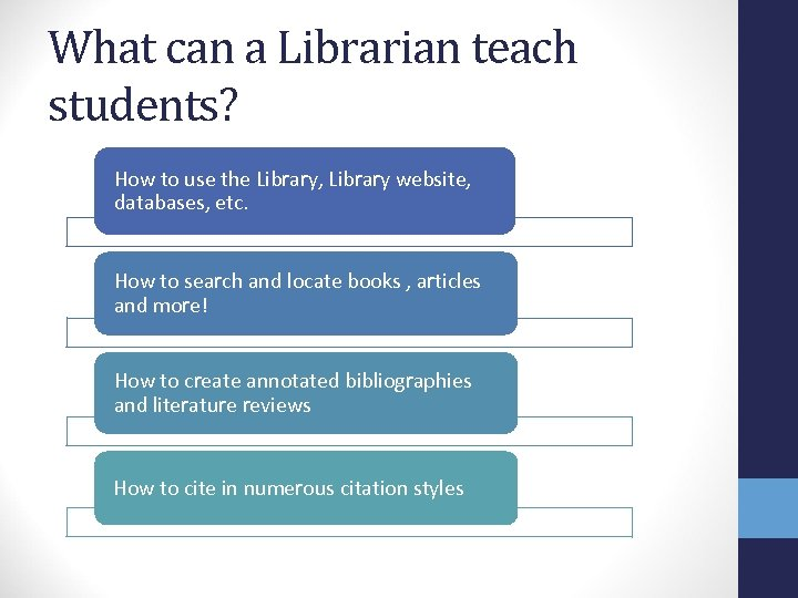 What can a Librarian teach students? How to use the Library, Library website, databases,