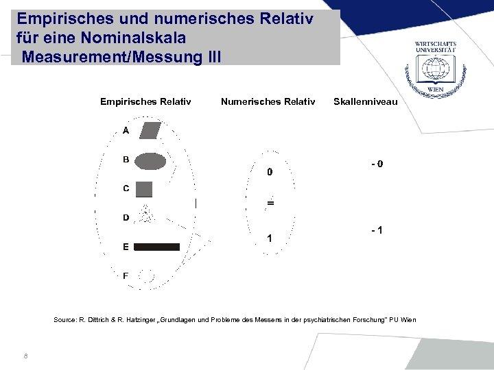 Empirisches und numerisches Relativ für eine Nominalskala Measurement/Messung III Empirisches Relativ Numerisches Relativ Skallenniveau