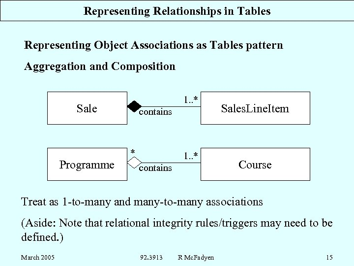 Representing Relationships in Tables Representing Object Associations as Tables pattern Aggregation and Composition 1.
