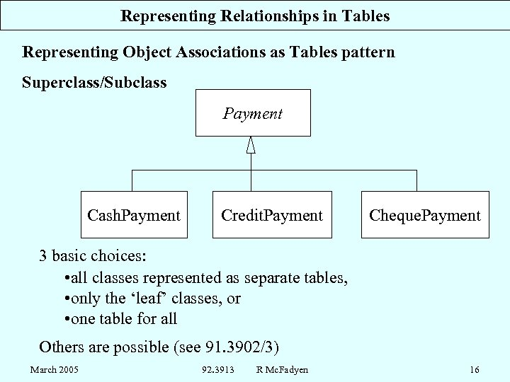 Representing Relationships in Tables Representing Object Associations as Tables pattern Superclass/Subclass Payment Cash. Payment