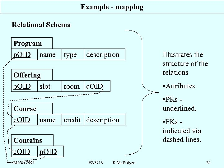 Example - mapping Relational Schema Program p. OID name Offering o. OID slot Course